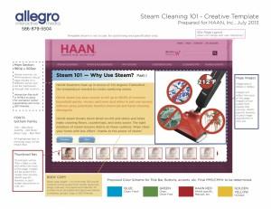 HAAN Steam CreativeTempate