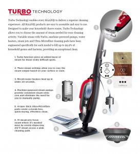TurboTechnologyPage